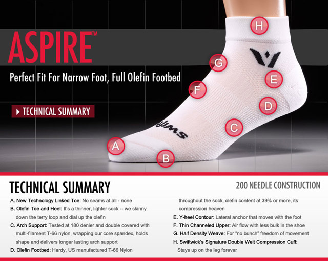 Swiftwick Aspire features