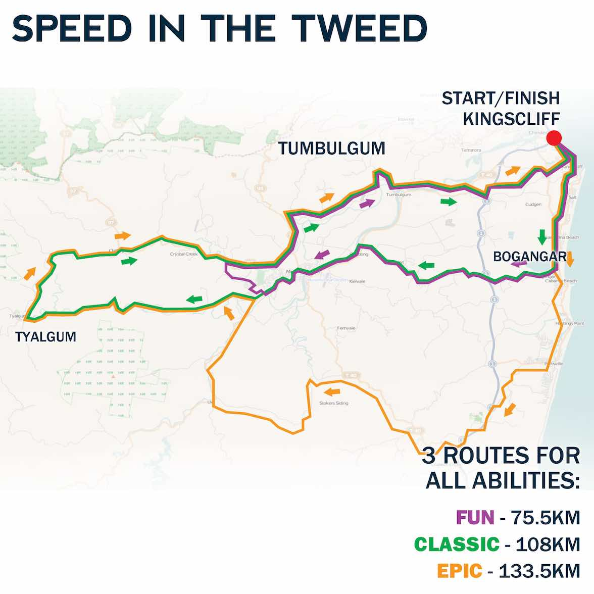 Speed in the Tweed